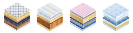 Ideal Thickness for A Mattress