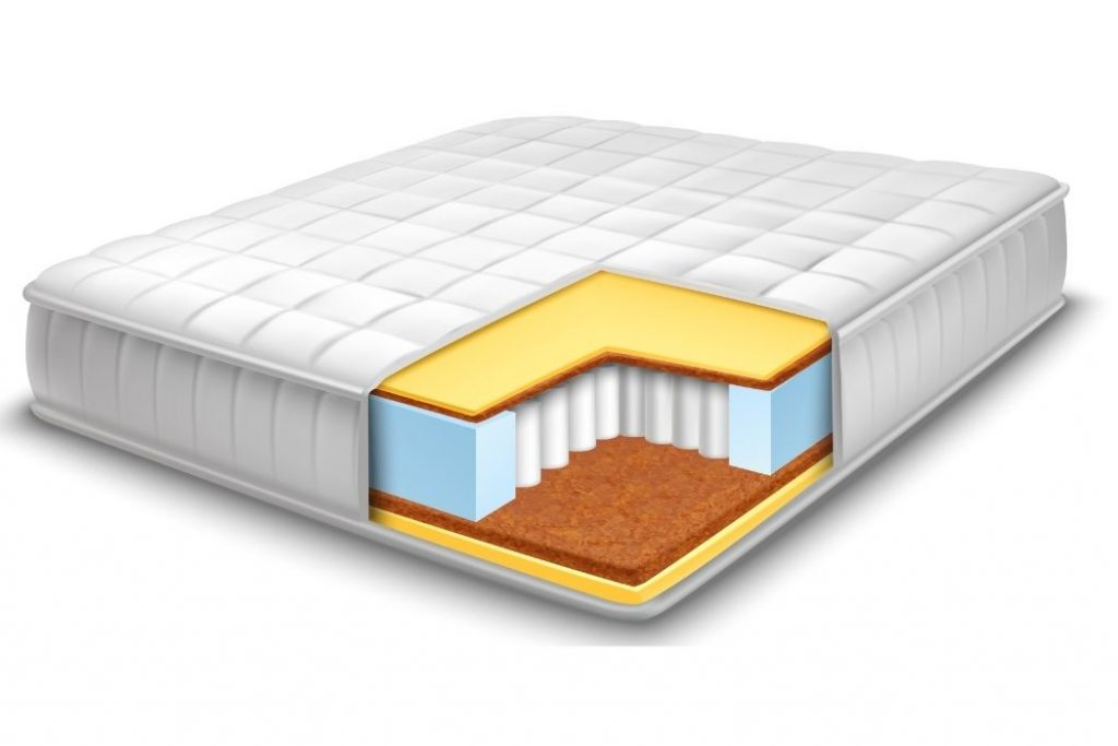 What is the Ideal Thickness for a Mattress
